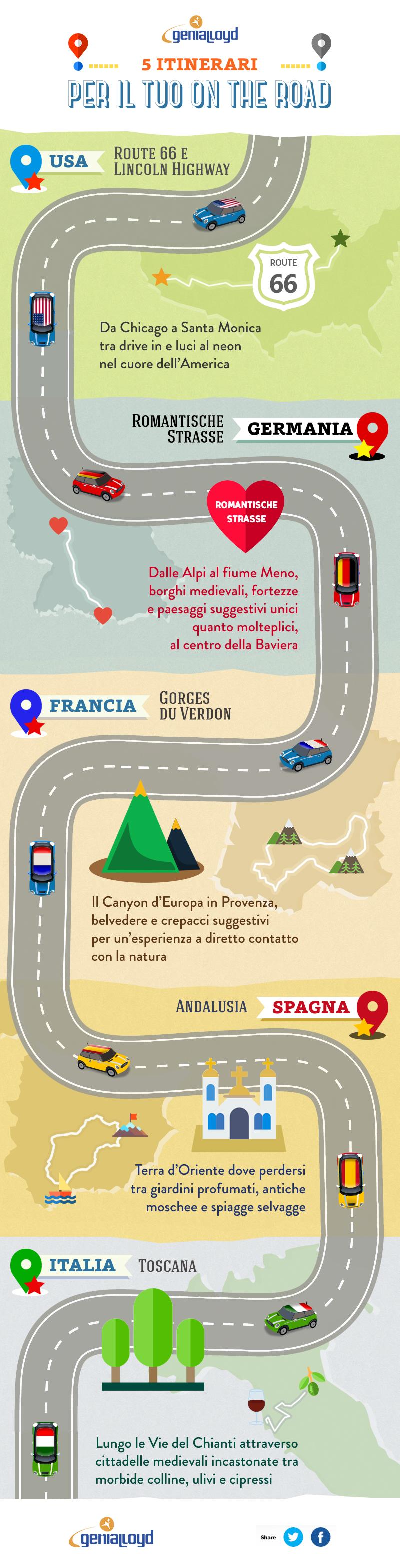 Infografica viaggi on the road