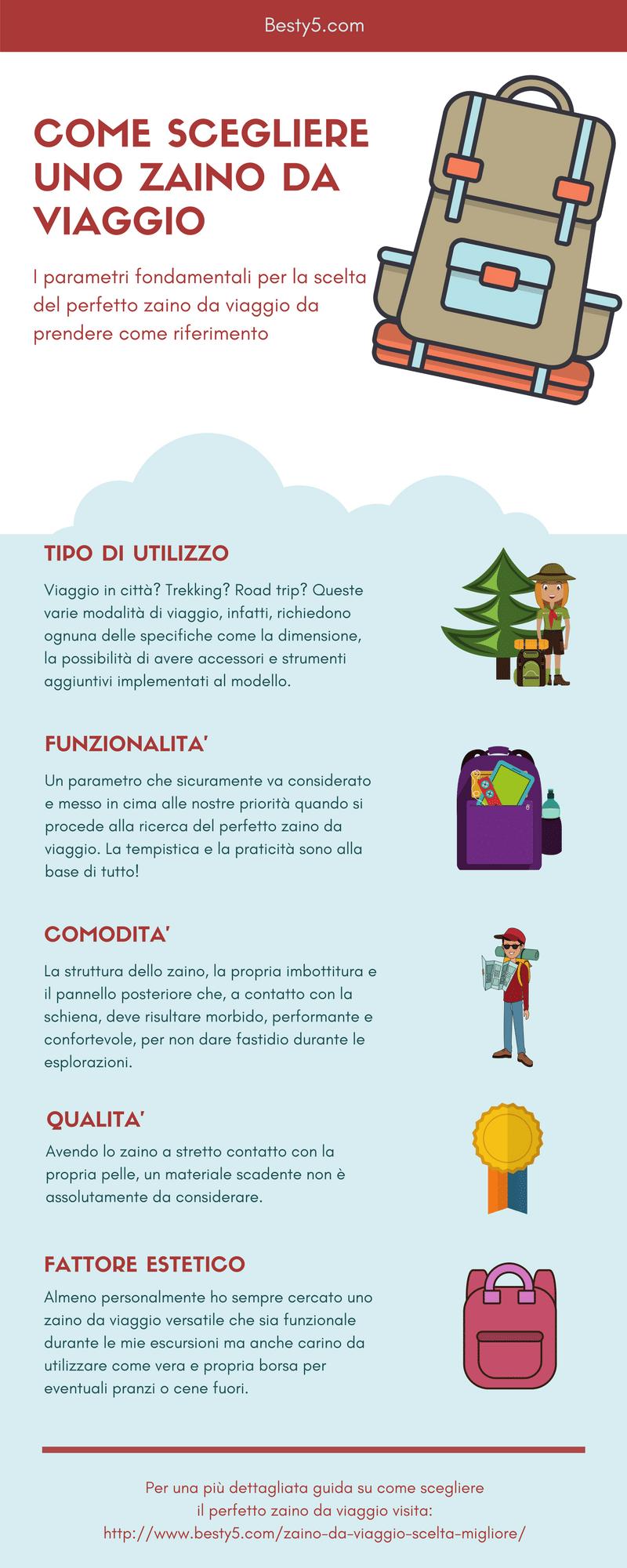 Come scegliere zaino da viaggio
